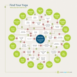find-your-yoga_503c860f50f90